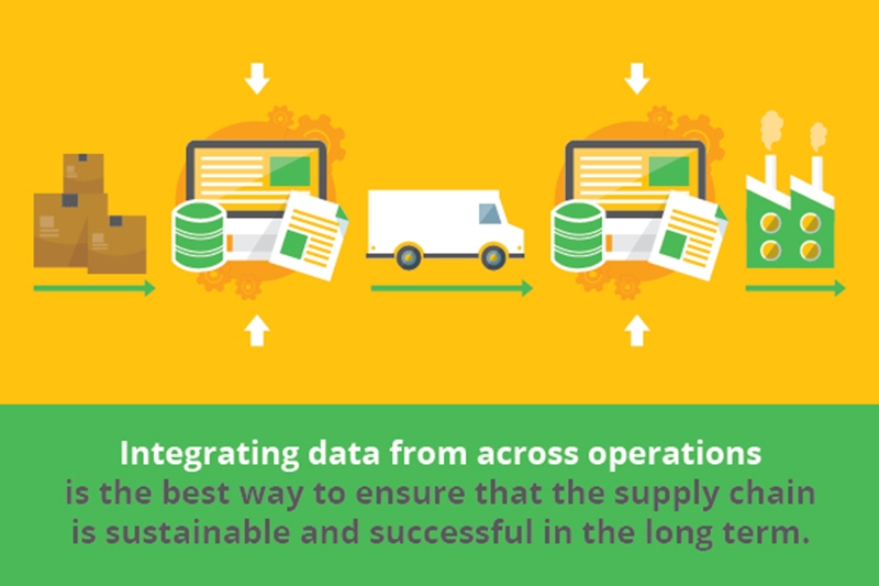 Supply chain data serves several key purposes.