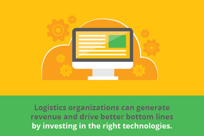 By investing in the right technology, organizations can drive better bottom lines.