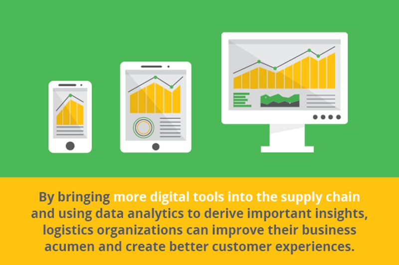 Supply chain data can help organizations create a better customer experience.