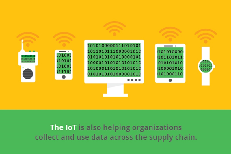 The Internet of Things is an important part of the digital supply chain.