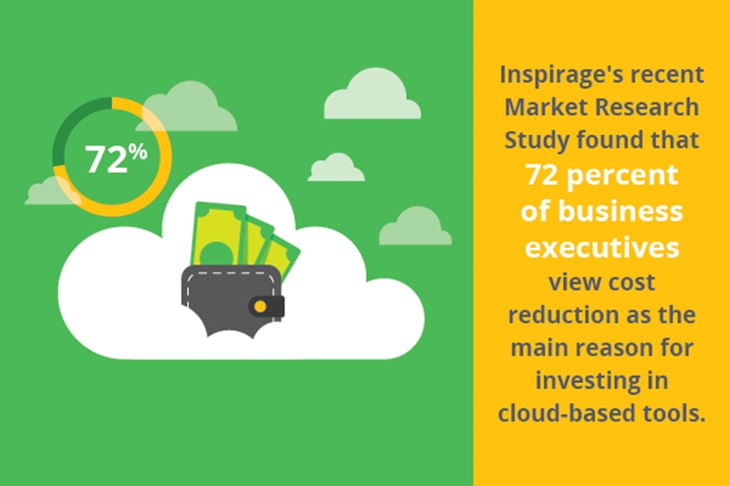 Cloud-based solutions present an effective opportunity to increase flexibility, and many executives agree.