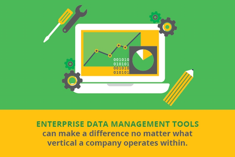 Enterprise data management tools can help mitigate supply chain disasters.