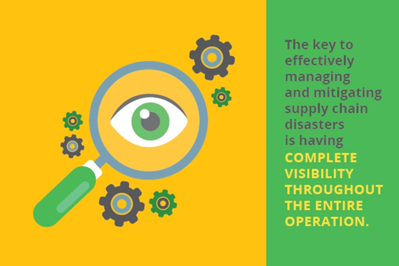 Visibility is one of the absolute most important aspects of a prepared supply chain.