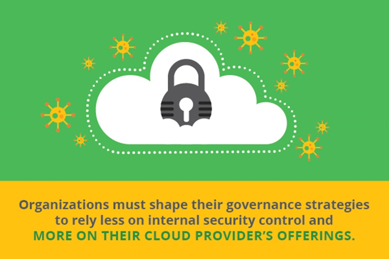 Security is an important consideration when moving to the cloud.
