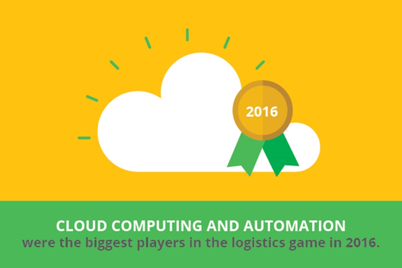 Logistics technologies like the cloud were important in 2016.