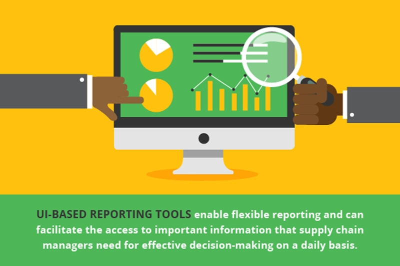 Flexible reporting tools facilitate information access throughout the enterprise.