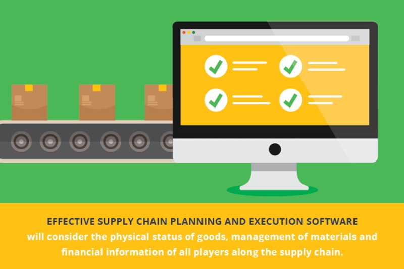 Supply chain planning and execution is a critical part of running a business.