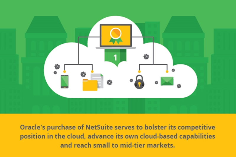 Oracle's purchase of NetApp will help cater to SMB needs.
