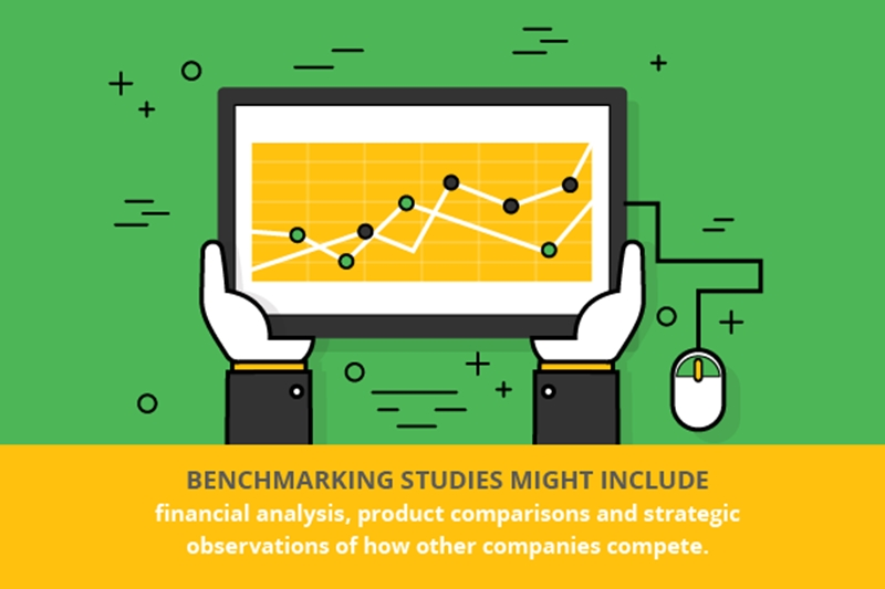 Benchmarking will be important for improving supply chain operations.