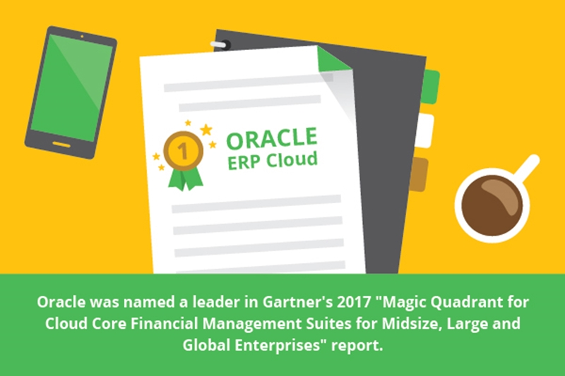 Oracle was named a leader in Gartner's Magic Quadrant.