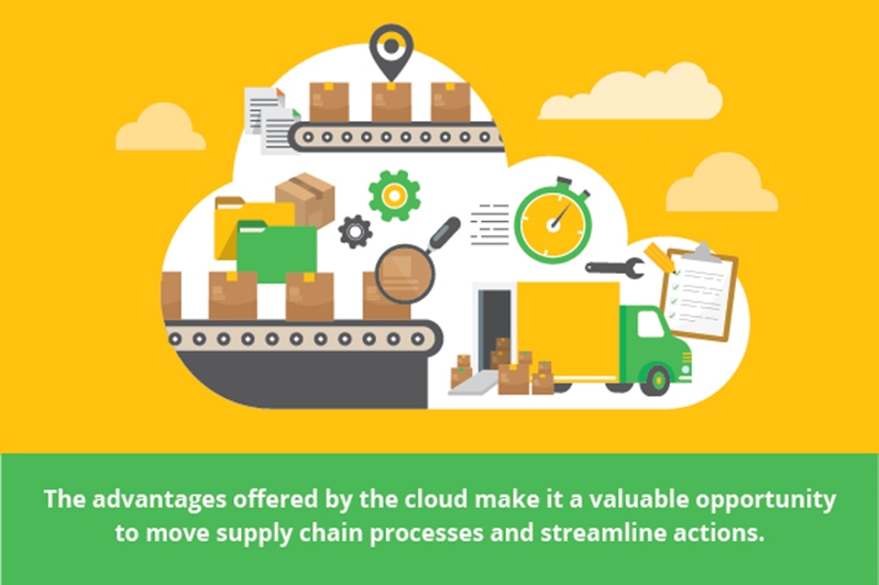 The cloud can benefit supply chain operations.