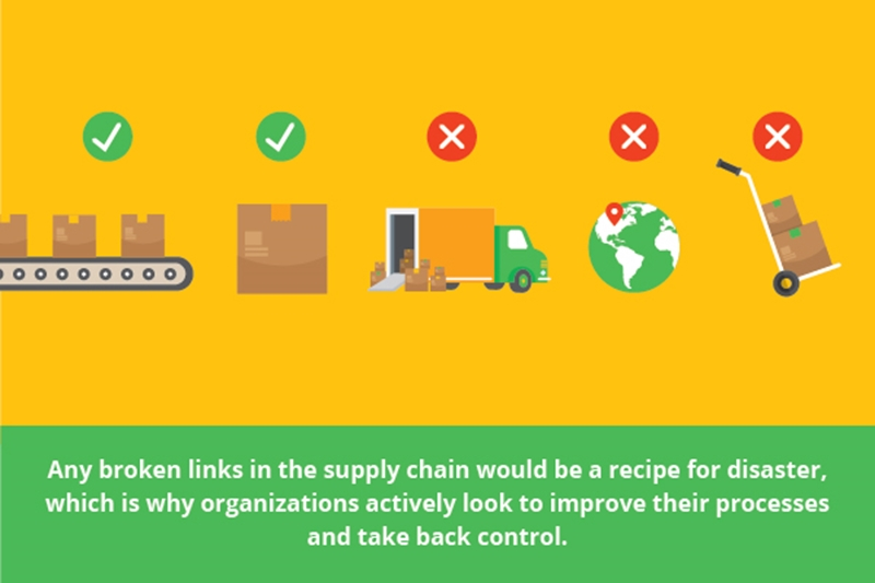 Any broken links in the supply chain would be a disaster.