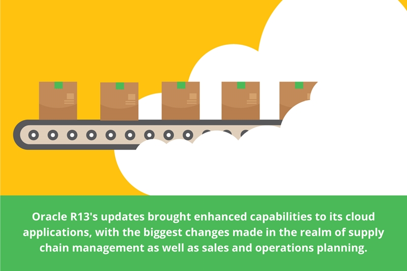 Oracle R13 brought major benefits to cloud operations.